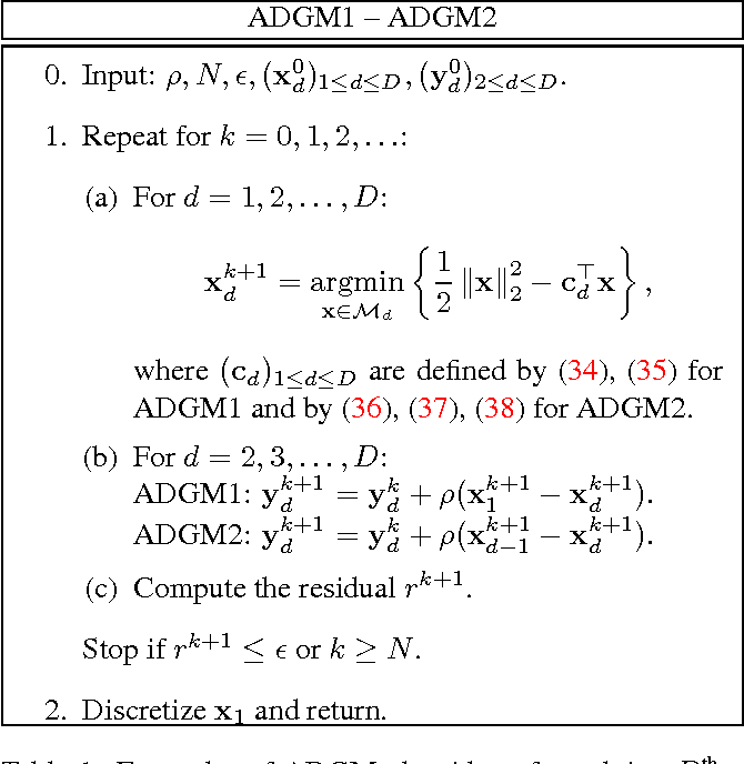 Figure 1 for Alternating Direction Graph Matching