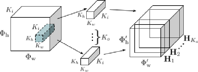 Figure 1 for Sound Event Detection with Depthwise Separable and Dilated Convolutions