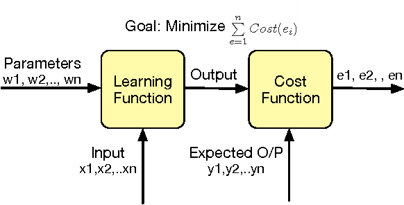 Figure 1 for ASAP: Asynchronous Approximate Data-Parallel Computation