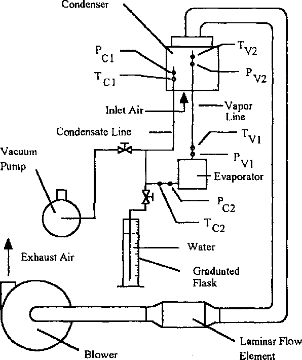 liquid cooling system diagram
