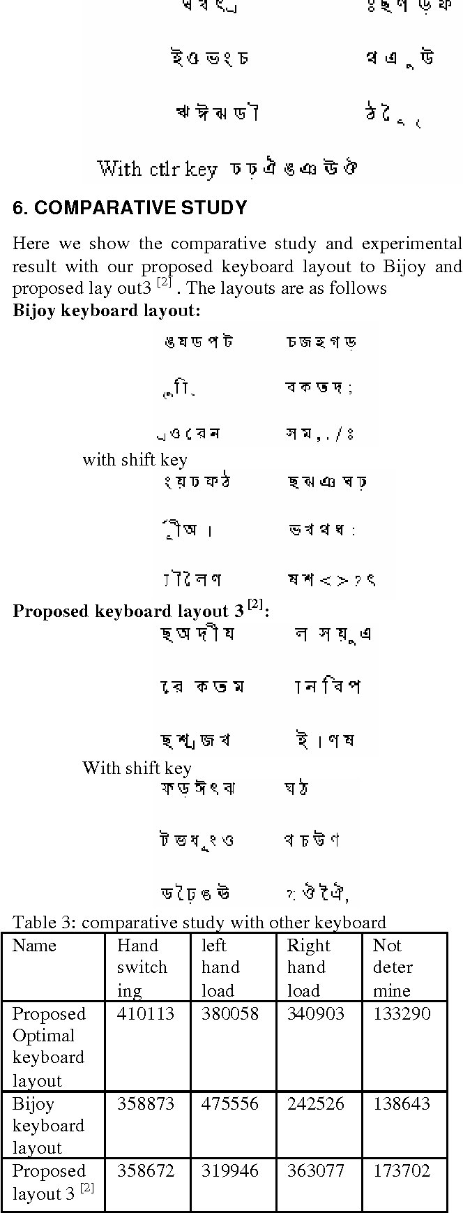 Figure 3 for Optimal Bangla Keyboard Layout using Association Rule of Data Mining