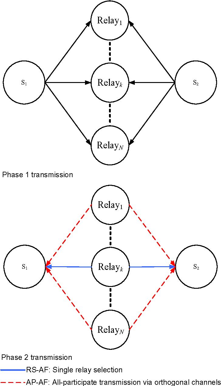 Frame Relay - Semantic Scholar