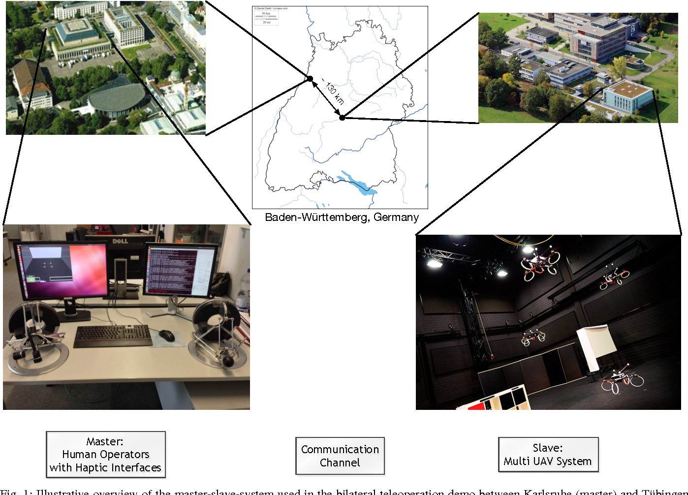 Figure 1 from Interactive Demo: Haptic Remote Control of