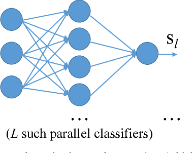 Figure 2 for A Learning-to-Infer Method for Real-Time Power Grid Topology Identification