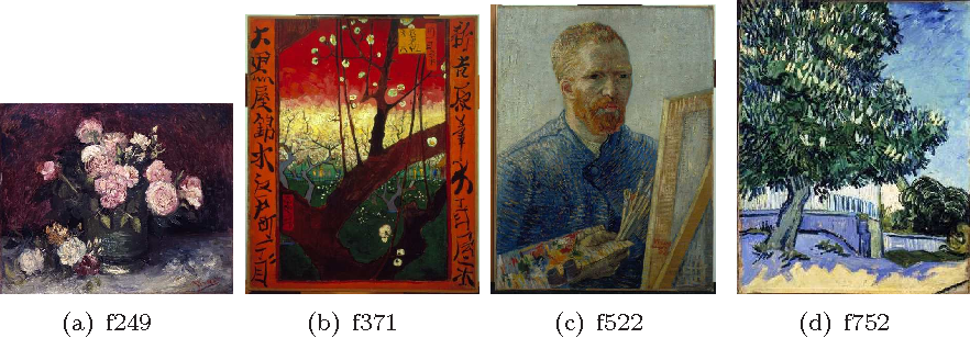 Figure 3 for Geometric Tight Frame based Stylometry for Art Authentication of van Gogh Paintings
