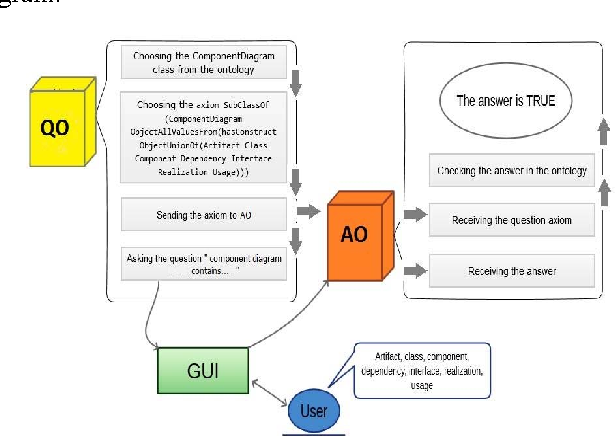Automatic generation of test questions by software agents using figure 3 ccuart Choice Image