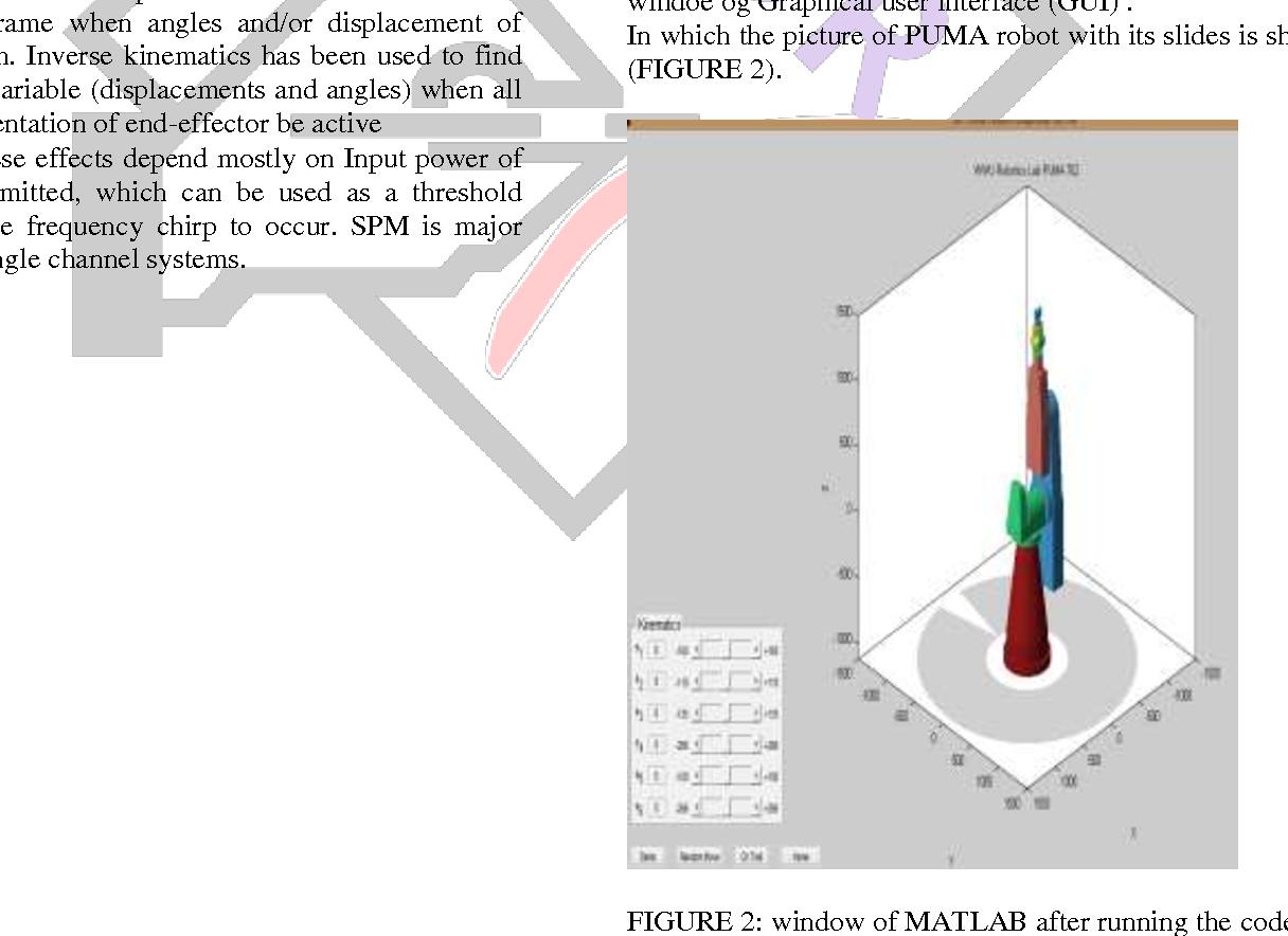 PDF] PUMA-560 Robot Manipulator Position Sliding Mode Control
