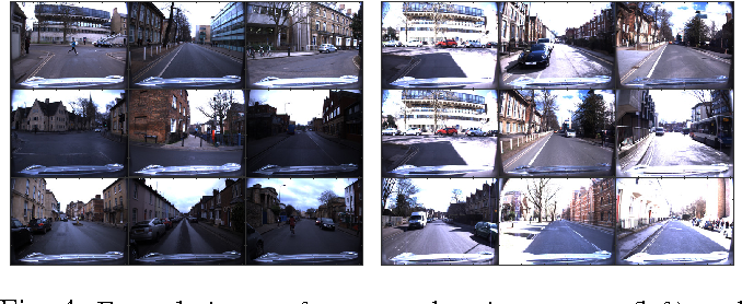 Figure 4 for Addressing Appearance Change in Outdoor Robotics with Adversarial Domain Adaptation