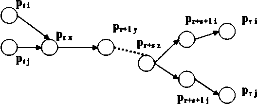 Fig. 9. Overlapping trajectories of two players.