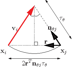 Figure 4 for A Closed-Form Solution to Tensor Voting: Theory and Applications