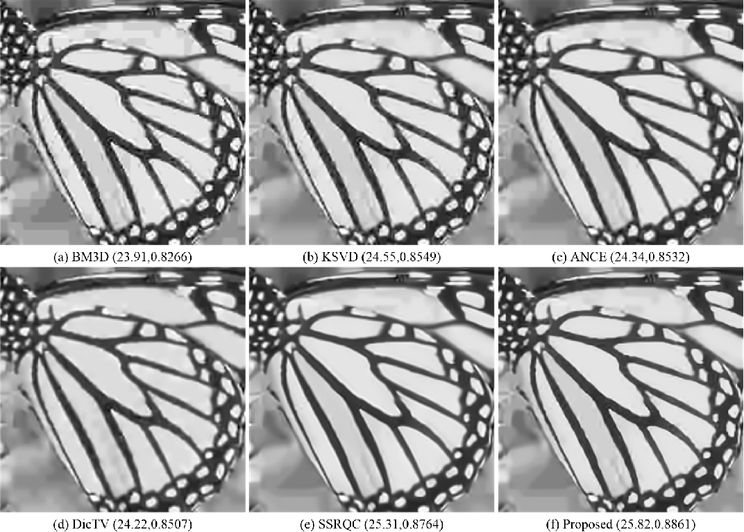 Figure 2 for Random Walk Graph Laplacian based Smoothness Prior for Soft Decoding of JPEG Images