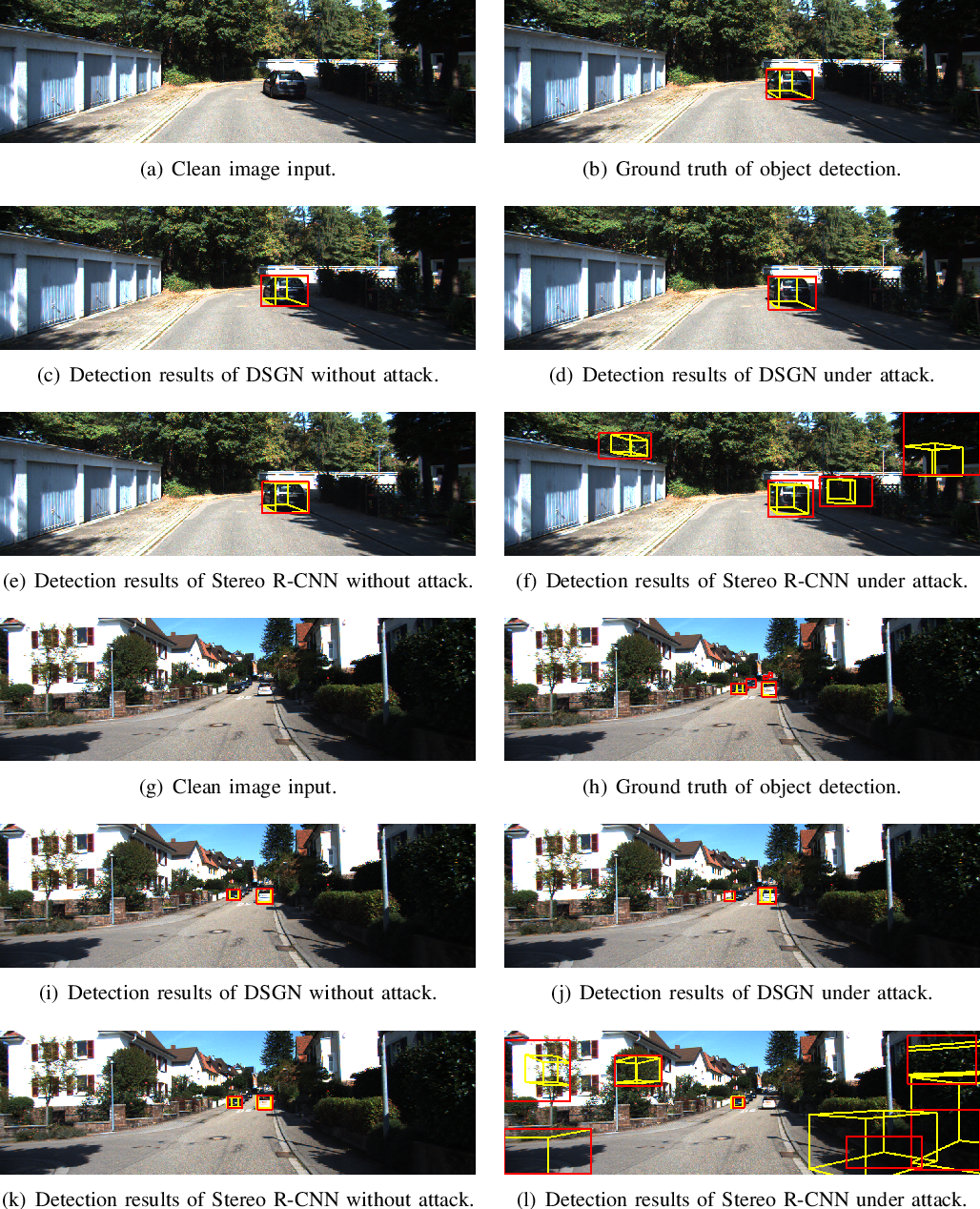 Figure 2 for Evaluating Adversarial Attacks on Driving Safety in Vision-Based Autonomous Vehicles