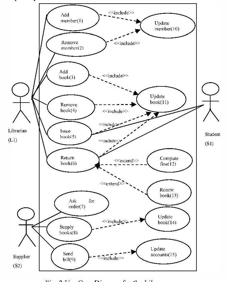 Plc Logic Diagram