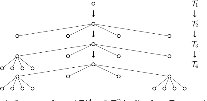 Figure 2 for An Information-Theoretic Approach for Path Planning in Agents with Computational Constraints