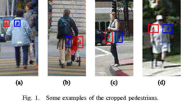 Figure 1 for Pedestrian Detection Inspired by Appearance Constancy and Shape Symmetry