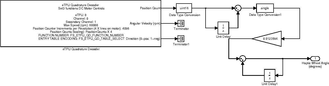 Figure 8 from Simulink Models for Autocode Generation - Semantic Scholar