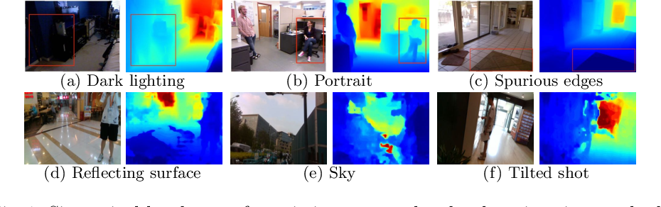 Figure 1 for Improving Monocular Depth Estimation by Leveraging Structural Awareness and Complementary Datasets