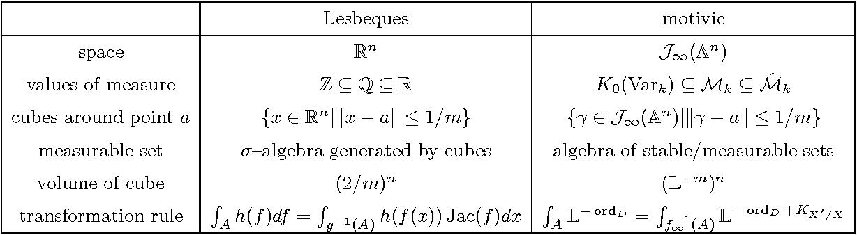Fantastisch Algebra Löser Zeigt Arbeit Bilder - Gemischte Übungen ...