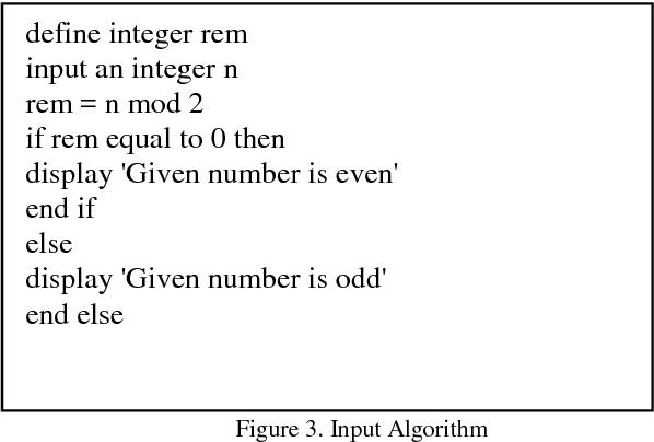 Figure 3. Input Algorithm
