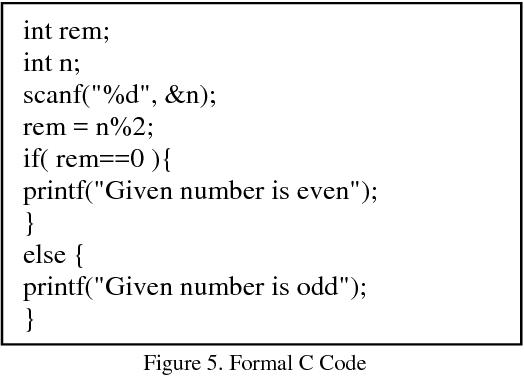 Figure 5. Formal C Code