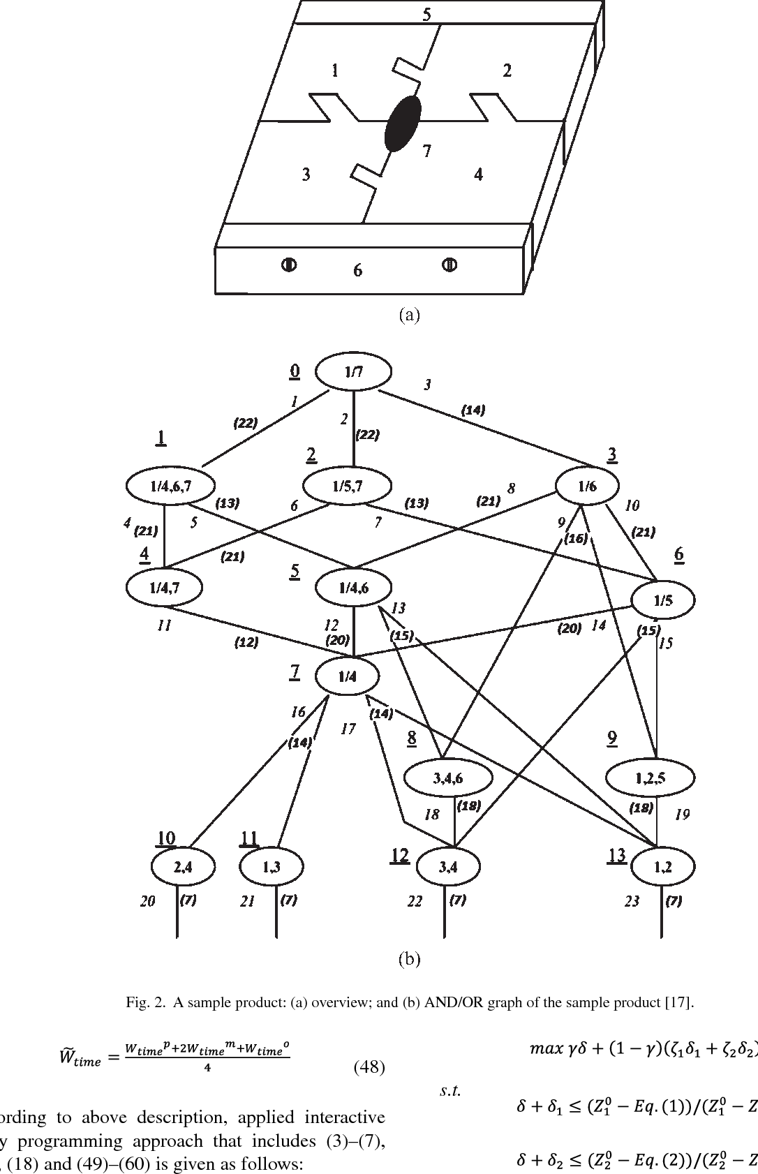 Fuzzy mathematical programming approaches for reverse supply chain figure 2 pooptronica Choice Image