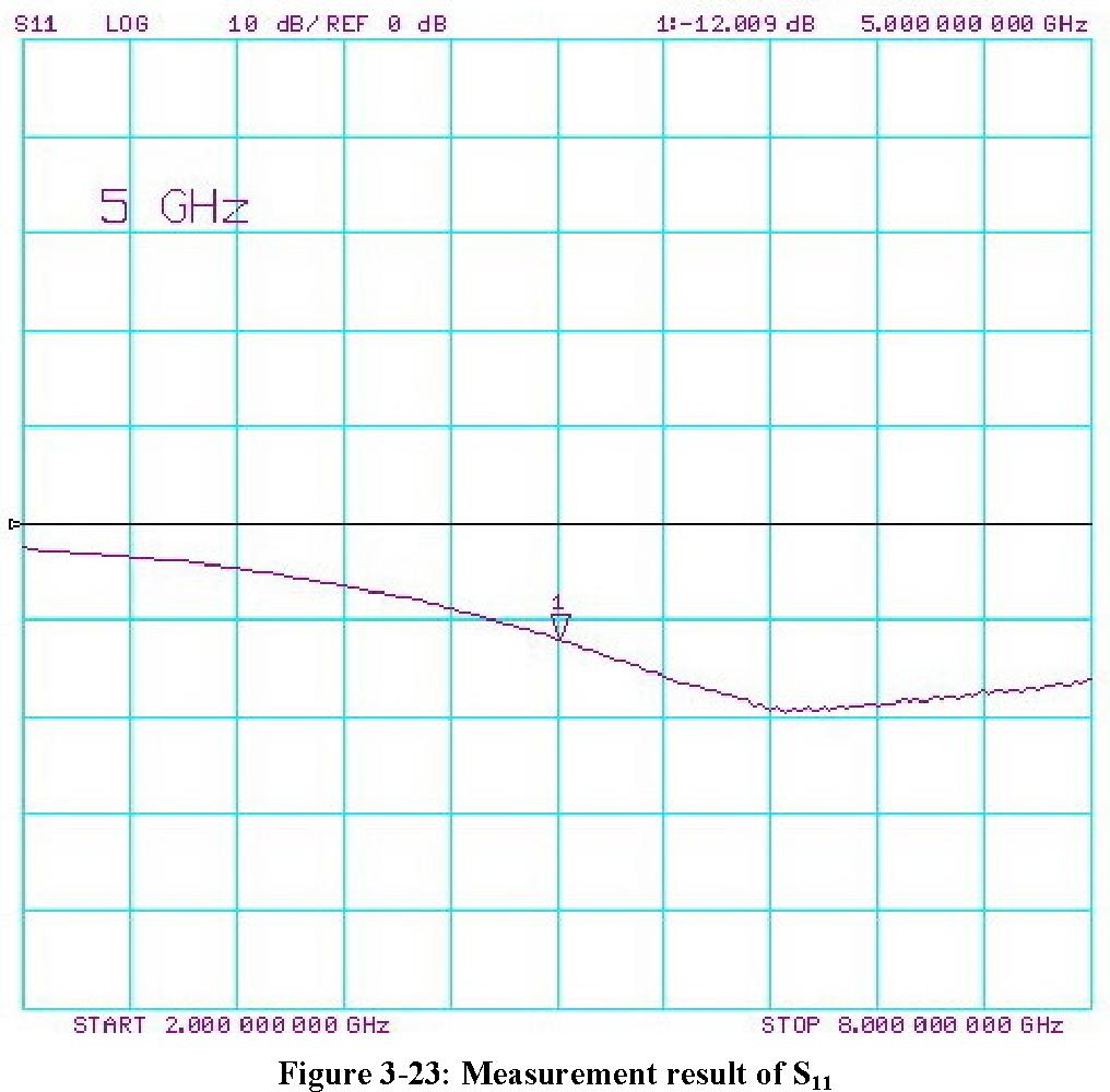 figure 3-23