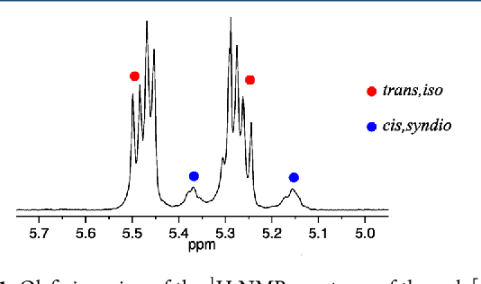 Figure 1. Olefinic region of the 1H NMR spectrum of the poly[(R,R)DCMNBE] prepared from initiator 1c. Reprinted with permission from ref 37. Copyright 2012 American Chemical Society.
