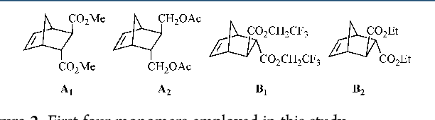 Figure 2. First four monomers employed in this study.