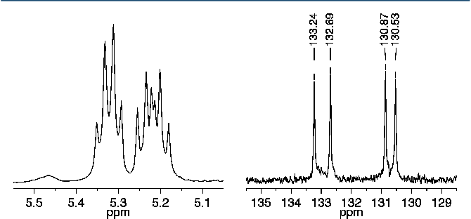 Figure 3. 1H NMR (500 MHz, CDCl3, left) and 13C NMR (125 MHz, CDCl3, right) spectra of cis,syndiotactic-poly(A1-alt-B2) (olefinic resonances only).