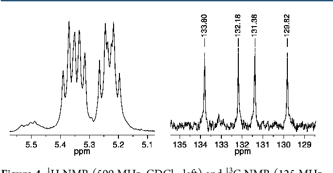 Figure 4. 1H NMR (500 MHz, CDCl3, left) and 13C NMR (125 MHz, CDCl3, right) spectra of cis,syndiotactic-poly(A1-alt-B1) (olefinic resonances only).