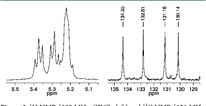 Figure 5. 1H NMR (500 MHz, CDCl3, left) and 13C NMR (125 MHz, CDCl3, right) spectra of cis,syndiotactic-poly(A2-alt-B2) (olefinic resonances only).