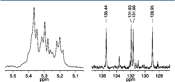 Figure 6. 1H NMR (500 MHz, CDCl3, left) and 13C NMR (125 MHz, CDCl3, right) spectra of cis,syndiotactic-poly(A2-alt-B1) (olefinic resonances only).