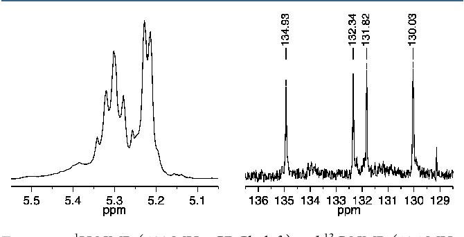 Figure 10. 1H NMR (500 MHz, CDCl3, left) and 13C NMR (125 MHz, CDCl3, right) spectra of cis,syndiotactic-poly(A3-alt-B5) (olefinic resonances only).