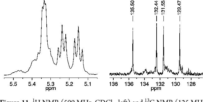 Figure 11. 1H NMR (500 MHz, CDCl3, left) and 13C NMR (125 MHz, CDCl3, right) spectra of cis,syndiotactic-poly(A1-alt-B5) (olefinic resonances only).