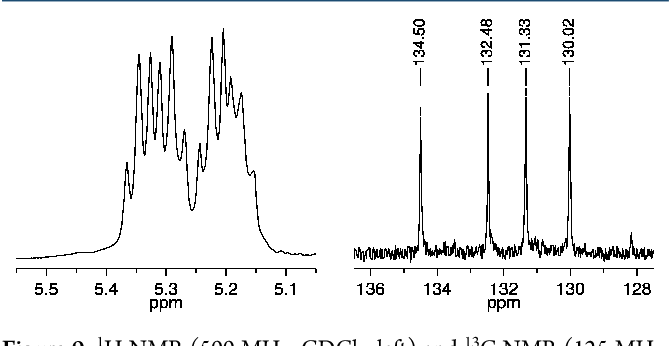 Figure 9. 1H NMR (500 MHz, CDCl3, left) and 13C NMR (125 MHz, CDCl3, right) spectra of cis,syndiotactic-poly(A1-alt-B4) (olefinic resonances only).