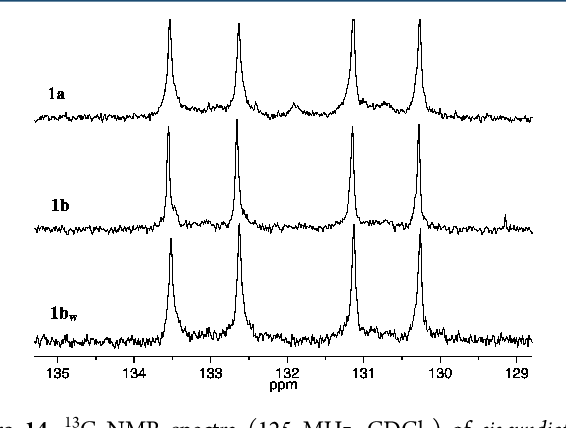 Figure 14. 13C NMR spectra (125 MHz, CDCl3) of cis,syndiotacticpoly(A3-alt-B2) (olefinic resonances only) formed with initiators 1a, 1b, and 1bw.
