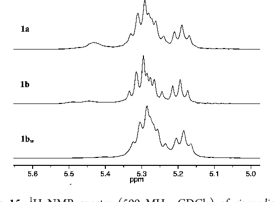 Figure 15. 1H NMR spectra (500 MHz, CDCl3) of cis,syndiotacticpoly(A3-alt-B2) (olefinic resonances only) formed with initiators 1a, 1b, and 1bw.