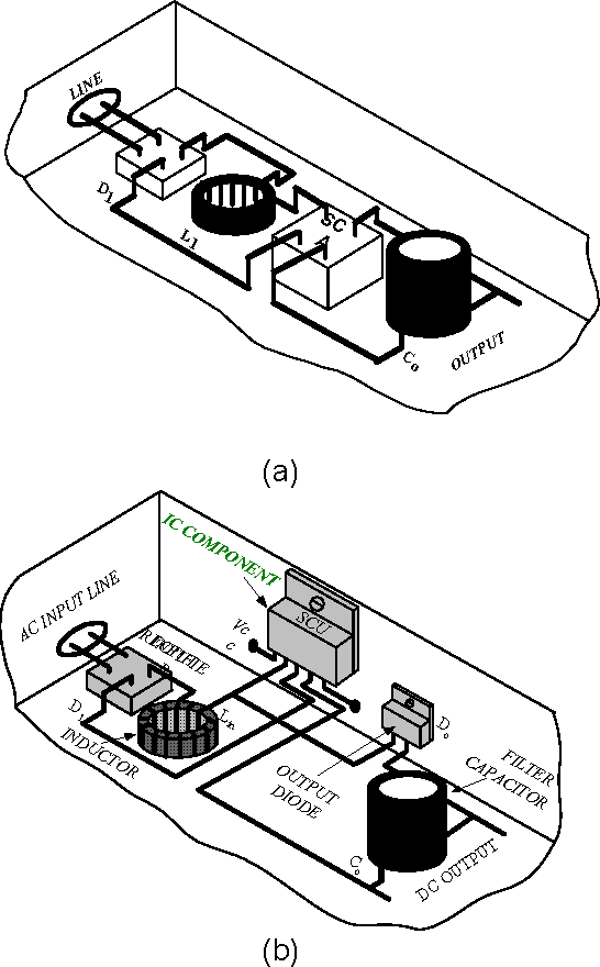 Figure 13 From Modular Design Of Apfc A Feasibility Study