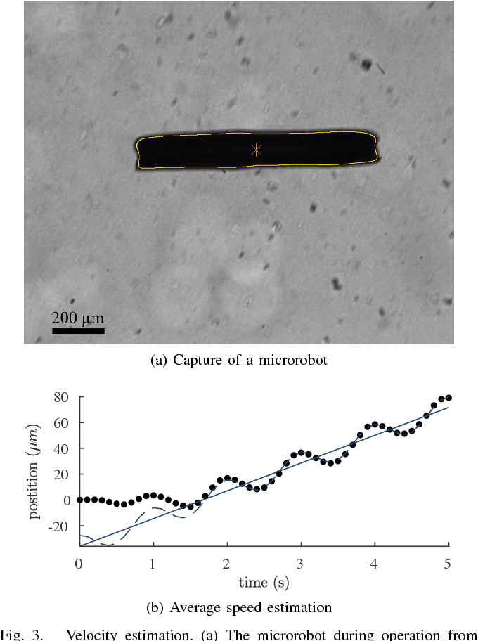 Figure 3 for Gait learning for soft microrobots controlled by light fields