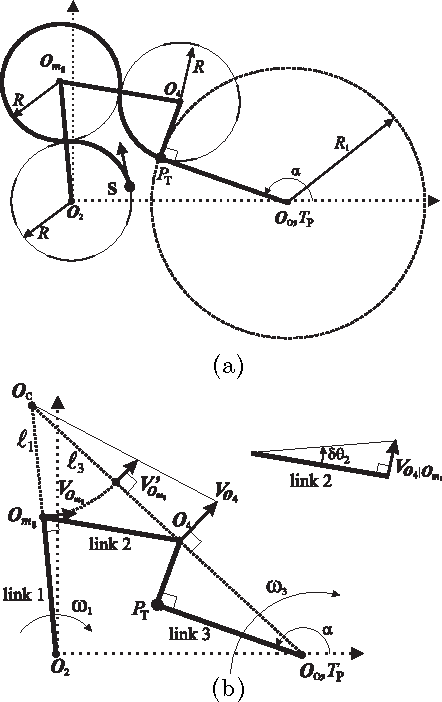Figure 3 From Uav Optimal Path Planning Using C C C Class Paths For