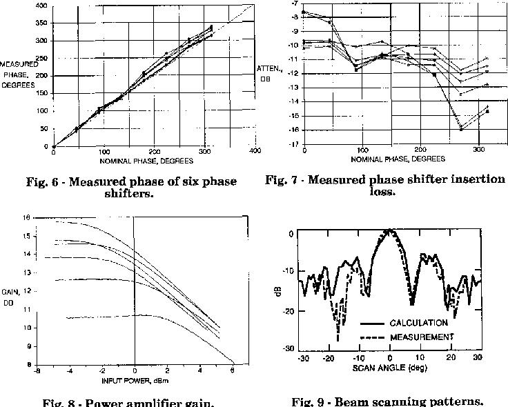 A Ka-band MMIC phased array antenna - Semantic Scholar