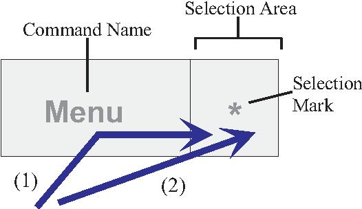 Figure 2. Quick Glance Selection Method