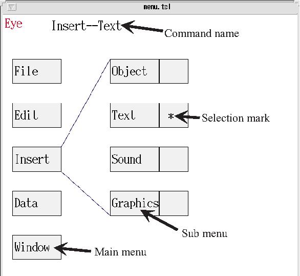 Figure 3. Screen image of the menu selection task.
