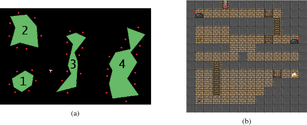 Figure 2 for Active Exploration for Learning Symbolic Representations