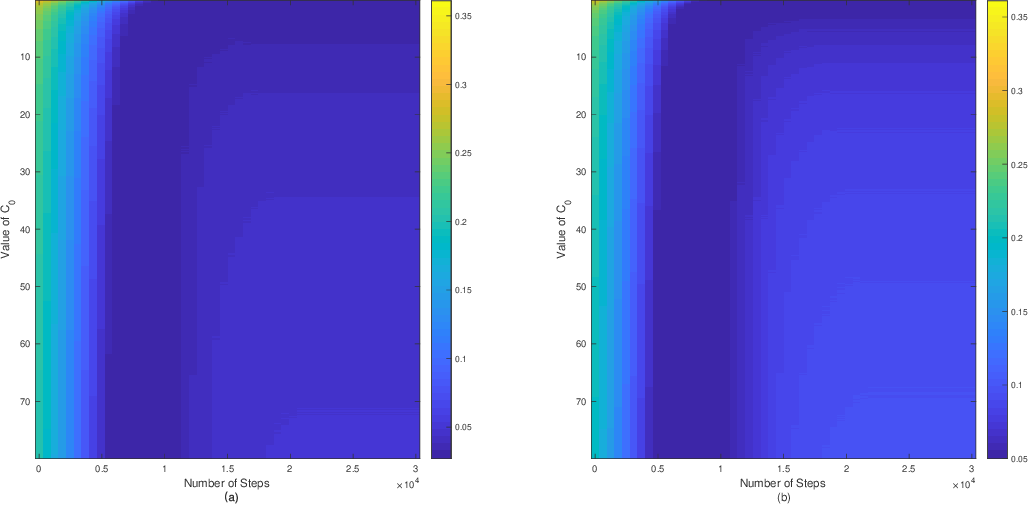 Figure 1 for Kernel-based L_2-Boosting with Structure Constraints
