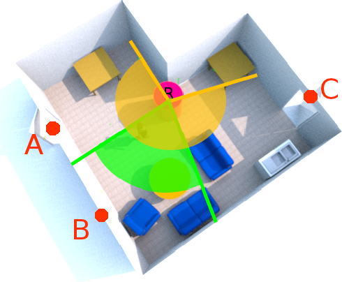 Figure 3 for Starting engagement detection towards a companion robot using multimodal features