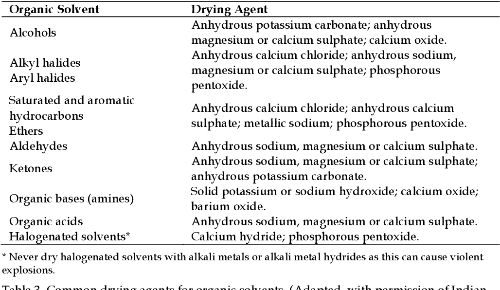 PDF] 7 Recrystallization of Active Pharmaceutical