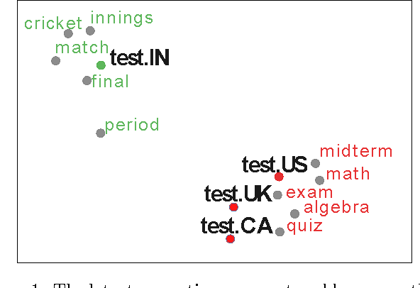 Figure 1 for Freshman or Fresher? Quantifying the Geographic Variation of Internet Language