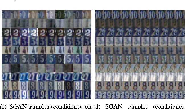 Figure 4 for Stacked Generative Adversarial Networks