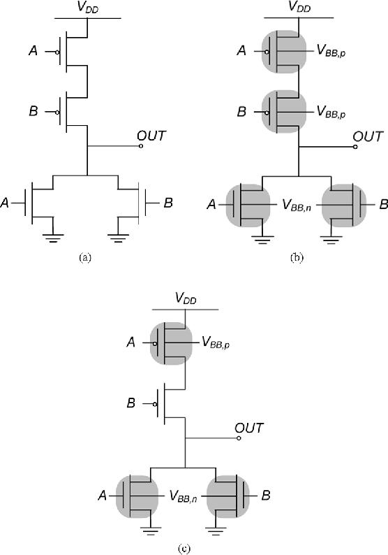 Fig. 3. (a) Bulk CMOS/3T FinFET NOR2 gate. (b) 4T FinFET NOR2 gate. (c) MT FinFET NOR2 gate.